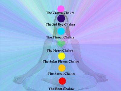 http://foodforthoughttoday.files.wordpress.com/2009/04/chakra.jpg