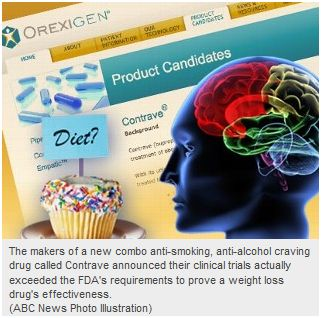 New Combo Drug Contrave May Turn Into 'Chronic' Diet Pill ...